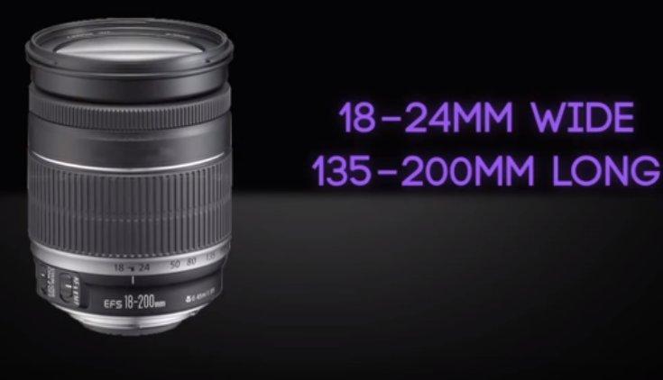 Dslr Lens tips -1